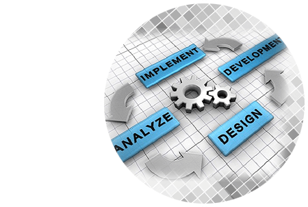 Customise Software Development in Delhi, Noida, Gurgaon, Ghaziabad, India